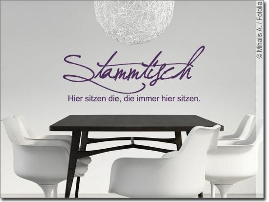 Wandtattoo Küche: Kulinarische Wandmotive und Sprüche
